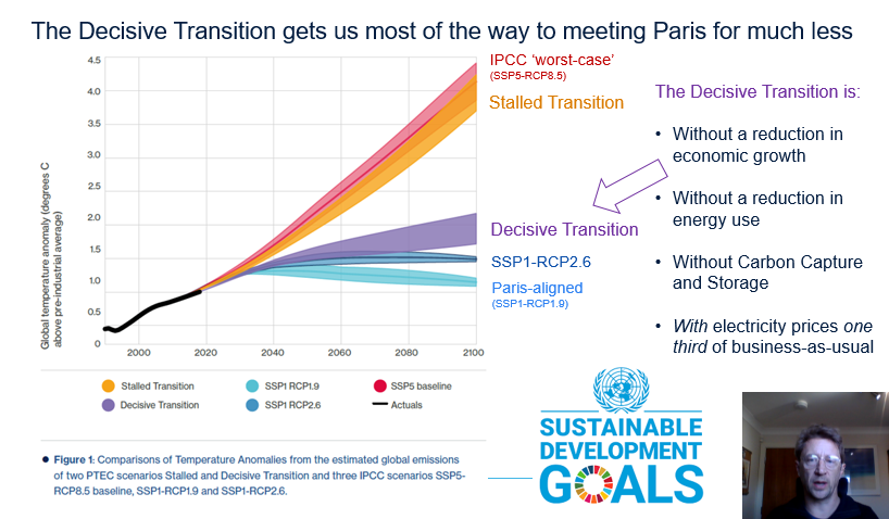 A new perspective on decarbonising the global energy system